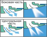 Жалюзи, предотвращающие загрязнение потолка